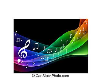 ミュージカル, 色, 波, スペクトル, メモ