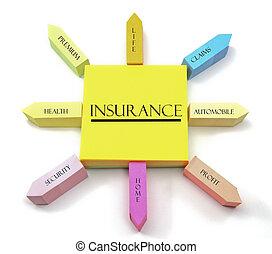メモ, 概念, 取り決められた, 保険, 付せん