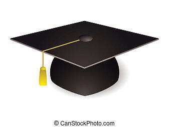 モルタル, 帽子, 板, 卒業