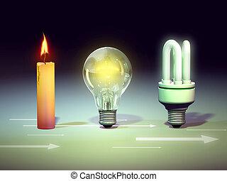 ライト, 進化