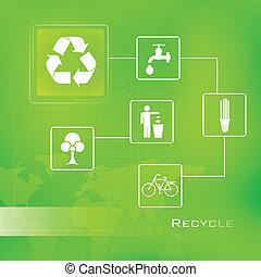 リサイクルしなさい, 背景