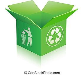 リサイクルの箱, 開いた, 空