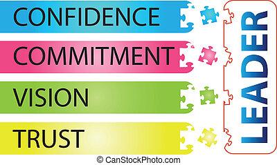 リーダー, qualities