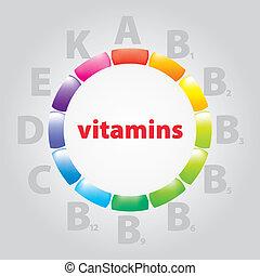 ロゴ, ビタミン, 栄養