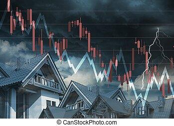 下方に, 財産, 市場, 実質