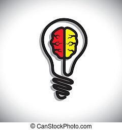 世代, 概念, 解決, 創造性, 考え, 問題