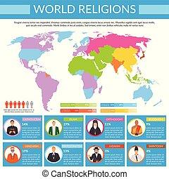 世界宗教, infographics
