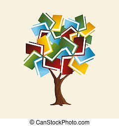 世界的である, 概念, 木, 本, 教育