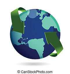 世界, 概念, のまわり