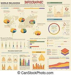 世界, infographic, デザイン, テンプレート, 宗教