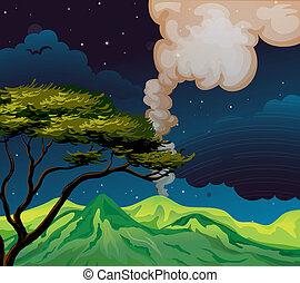 中央, 山光景, 夜