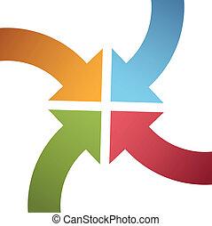 中心, ポイント, 色, カーブ, 矢, 一点に集まりなさい, 4