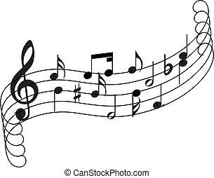 主題, 音楽のスタッフ