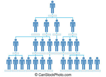 人々, 階層, 会社, チャート, 構成, 企業である