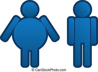 人, 脂肪, 薄くなりなさい