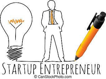 企業家, モデル, 始動, ビジネス