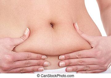 体脂肪, 女性, part.