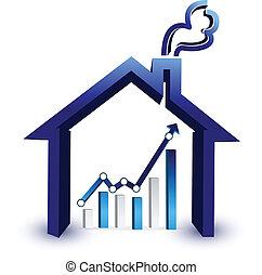 価格, 家, グラフ