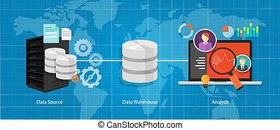 倉庫, 知性, データ, ビジネス, データベース