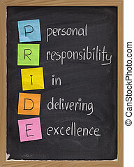 個人的, 責任, 素晴らしさ, 渡すこと
