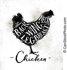 切断, 鶏, 案