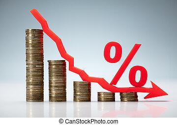 利率, 概念, 減少