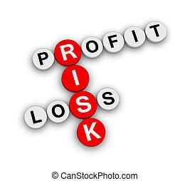 利益, 損失, 危険