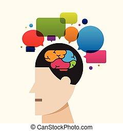 創造的, 脳, プロセス, 考え, 考え