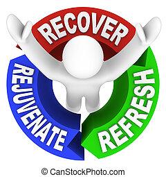 助け, 活気づけなさい, 自己, 新たにしなさい, 療法, 言葉, 回復しなさい