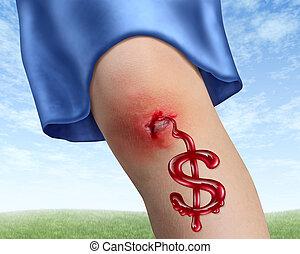 医学, 事故, 保険, コスト