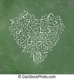 単純である, 心, 数, 形づくられた