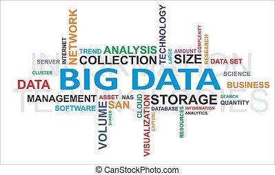 単語, 大きい, -, 雲, データ