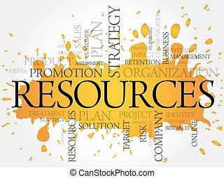 単語, 資源, 雲