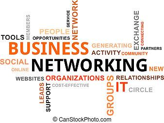 単語, -, 雲, ビジネス ネットワーキング