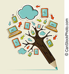 可動的なコミュニケーション, 概念, 木
