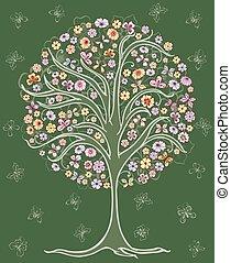 図画, 木, 夏, 花, 蝶, 定型