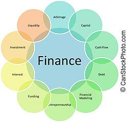 図, コンポーネント, 金融, ビジネス