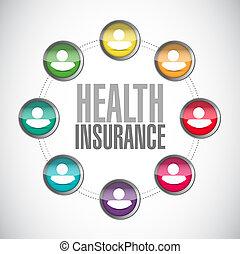 図, 人々, 健康保険, 印
