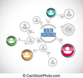 図, 人々, 健康, ネットワーク, 保険