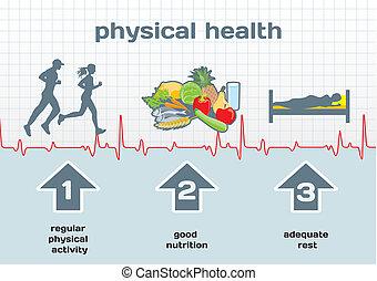 図, 健康, 健康診断