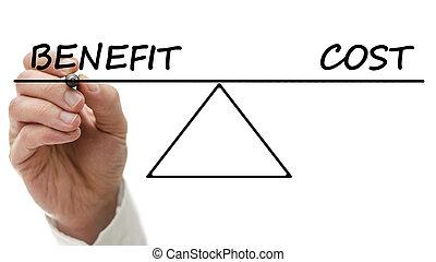 図, 提示, コスト, 利益, シーソー