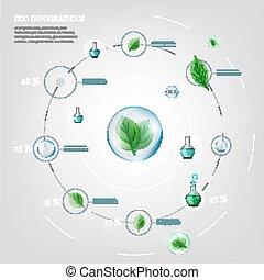 図, infographics, bio