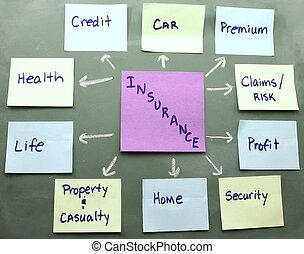地図, 概念, 保険, 黒板