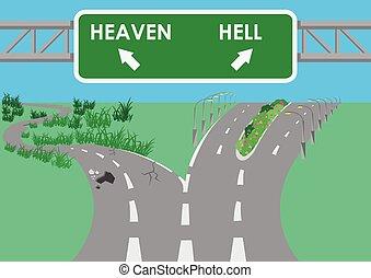 地獄, 道, 舗装された