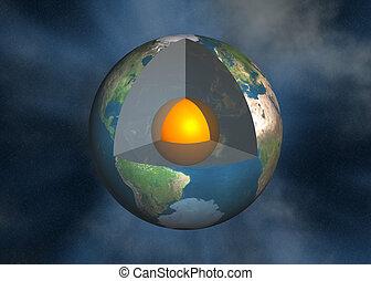 地球, マグマ, 核心
