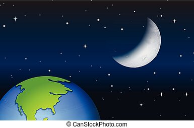 地球, 月, 光景