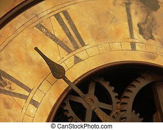 型, 時計