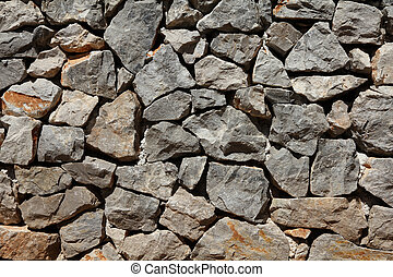 壁, 玄武岩, 岩