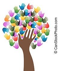 多様性, 木, 手