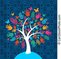 多様性, 木, 背景, 手